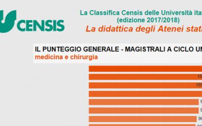 La Classifica Censis delle Università italiane (edizione 2017/2018) Medicina Odontoiatria e Veterinaria